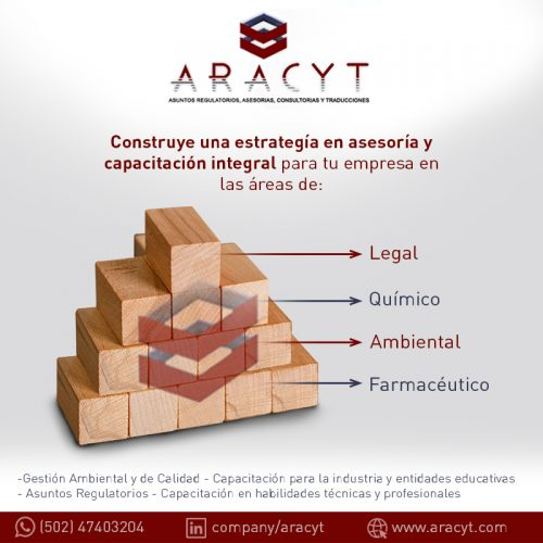Aracyt